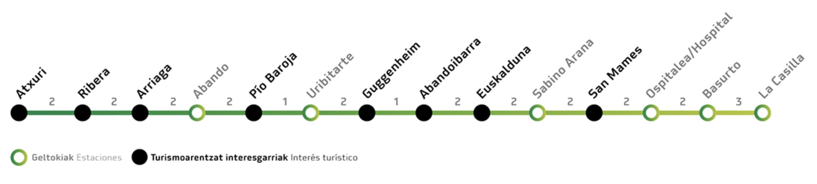 Tram Bilbao