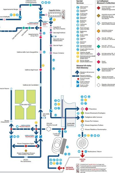 Vatican Museums Map